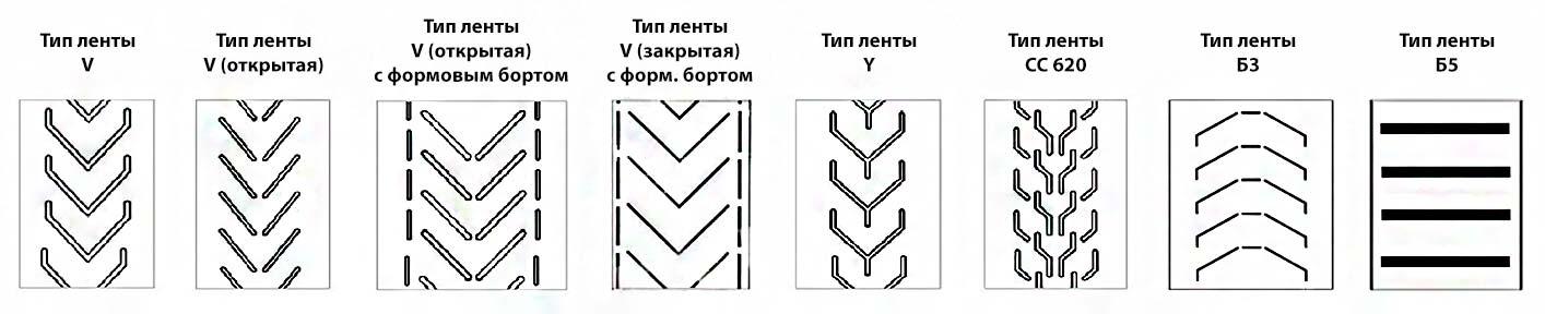 Виды рисунка шевронных лент
